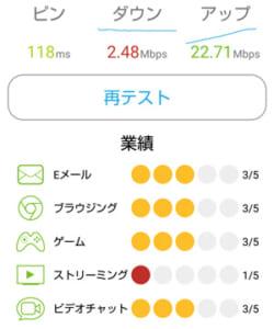 楽天モバイルのSIMで速度測定 in 静岡県浜松市